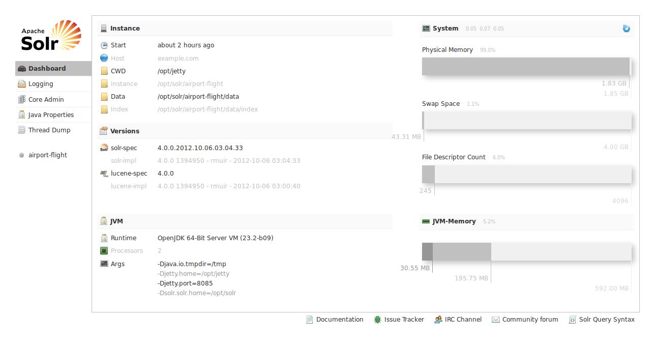 Ubuntu 12 04 – Install Solr 4 with Jetty 9